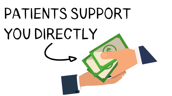 PATIENTS SUPPORT YOU DIRECTLY